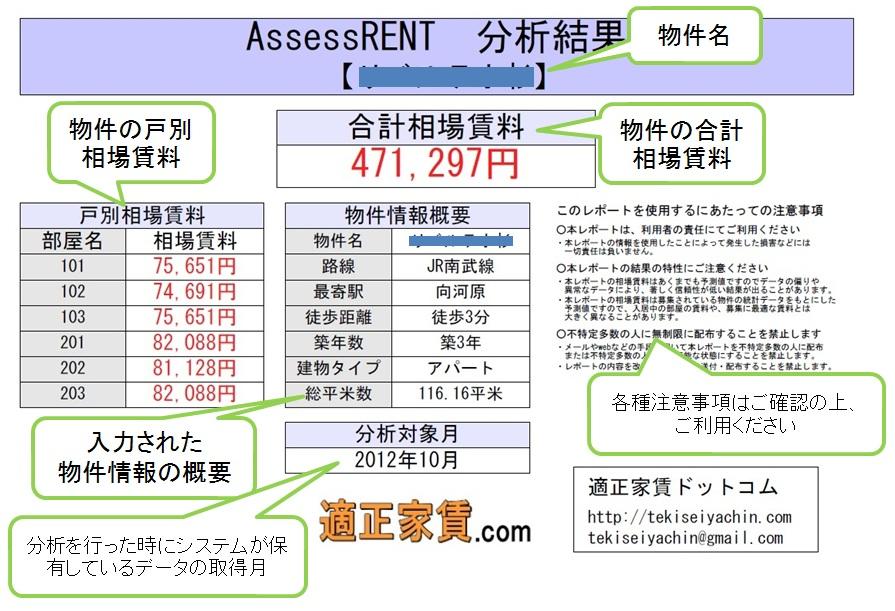 AssessRENTの表紙