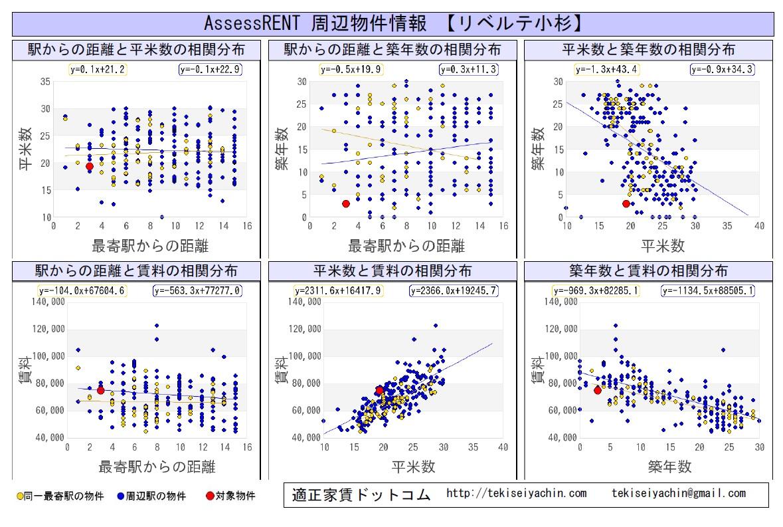 AssessRENT動画